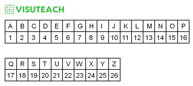 alphabet code