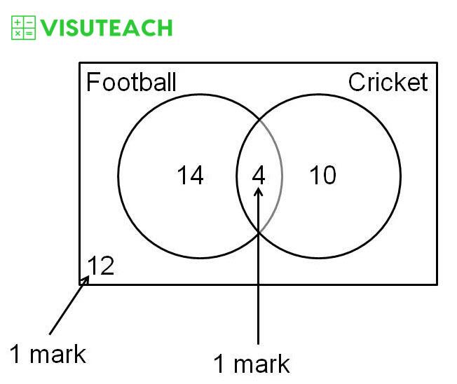 Essex CSSE 11 plus maths question 3b answer