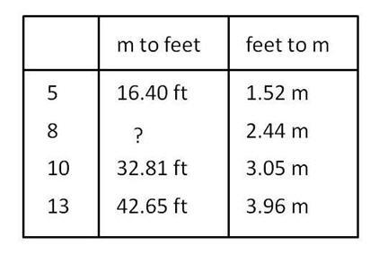 GL Assessment 11 plus maths question 3
