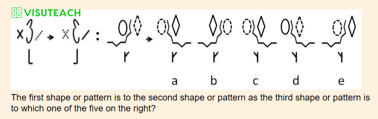 non-verbal reasoning iseb common pre-test question 2