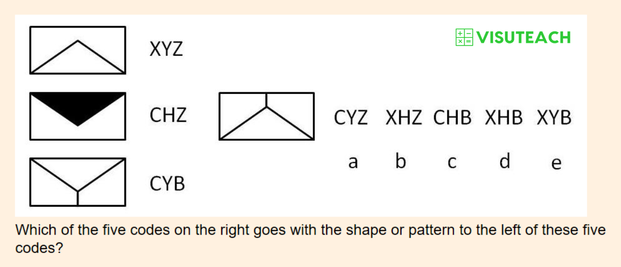 non-verbal reasoning iseb common pre-test question 8
